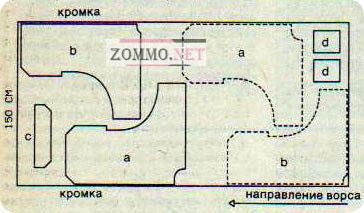 План раскладки жакета при ширине ткани 150 см