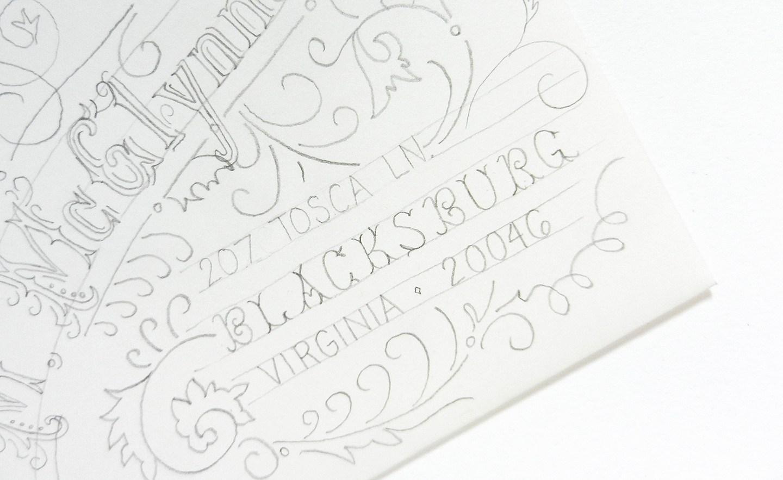 Красивое оформление письма-напишите адрес получателя