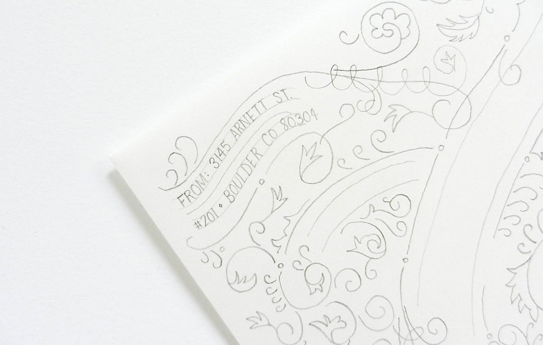 Красивое оформление письма-напишите адрес возврата