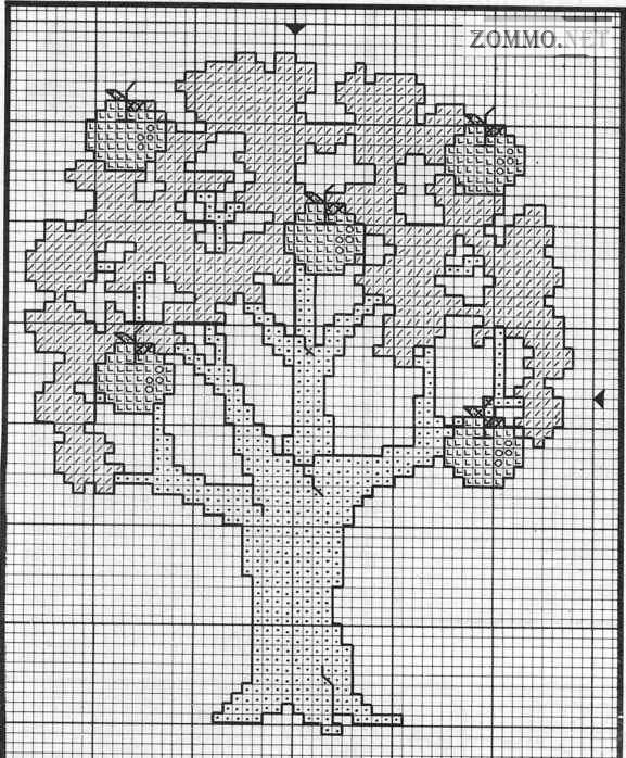 Схема денежно дерево