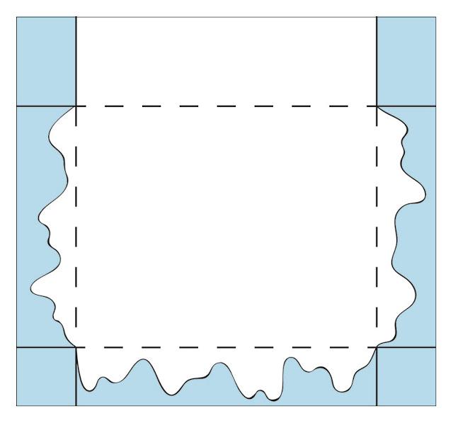 Коробочка для сладостей-шаблон для крыши