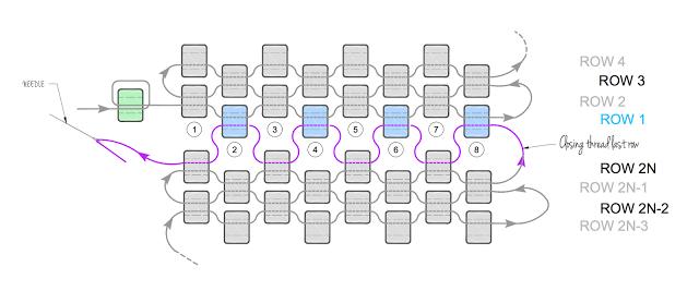 Круглый кулон из бисера-схема закрытия кулона